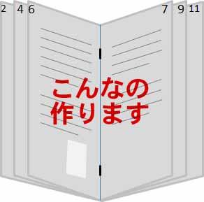 印刷 pdf 印刷方法 : PDF印刷